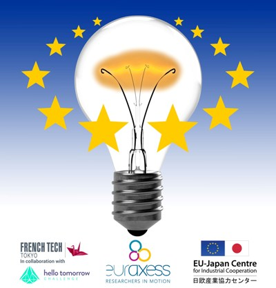 European Innovation Day 10 March 2017
