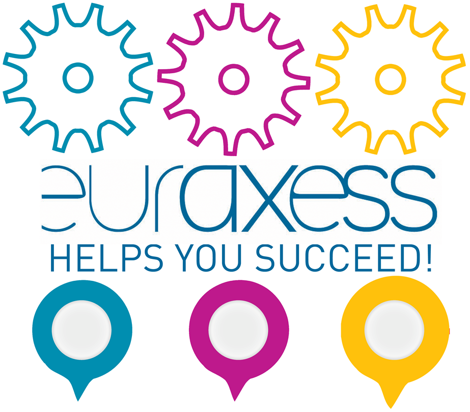 EURAXESS tutorials