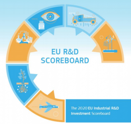 Image of (592576) 2020 EU Industrial Research and Development Scoreboard: EU companies remain robust and increase investment amidst stiff global competition